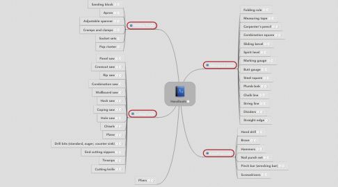 Mind Map: Handtools