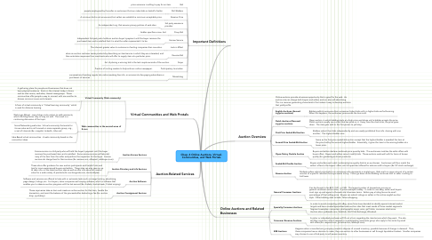 Mind Map: Chap. 6 Online Auctions, Virtual- Communities, and Web Portals