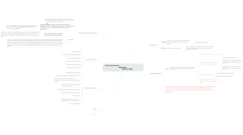 Mind Map: Donor Services Case                                                                               MGMT-501                                                      Hellal AL-Hellal