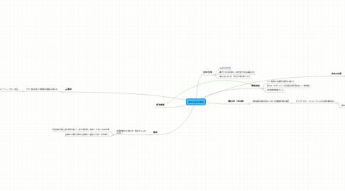 Mind Map: ryoma sakamoto