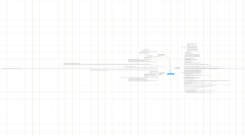 Mind Map: UE317. Le Conseiller TIC