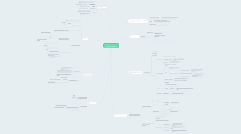 Mind Map: Market Segmentation and Positioning (chapter 6)