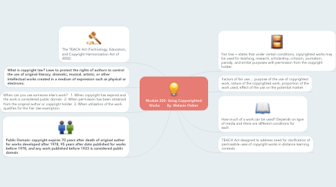 Mind Map: Module 202: Using Copywrighted Works       By: Melanie Flatter
