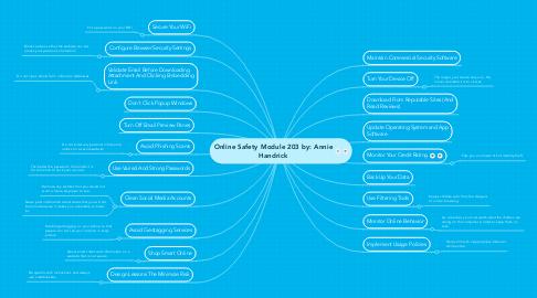 Mind Map: Online Safety Module 203 by: Annie Handrick