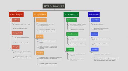 Mind Map: EDUC 476 Session 3 9/8