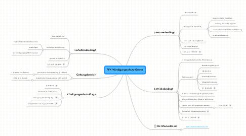Mind Map: PFK/Kündigungsschutz-Gesetz