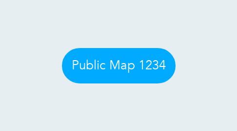 Mind Map: Public Map 1234