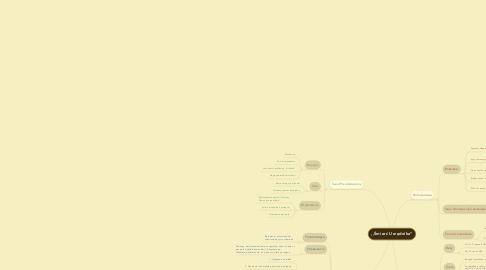 """Mind Map: ,,Śmierć Urzędnika"""""""