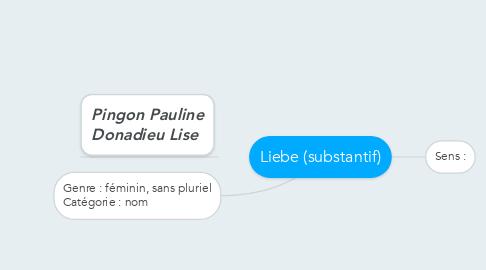 Mind Map: Liebe (substantif)