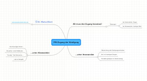 Mind Map: PFK/Zugang der Kündigung