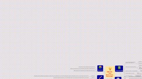 Mind Map: MED-DM  UsosBásicos de laElectricidad