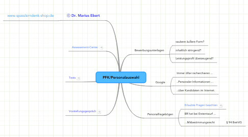 Mind Map: PFK/Personalauswahl