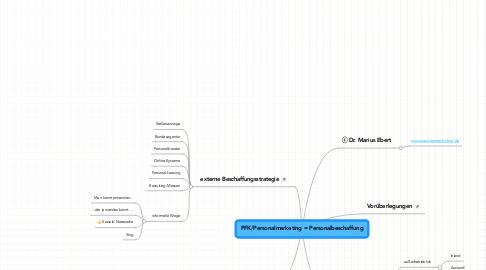Mind Map: PFK/Personalmarketing = Personalbeschaffung