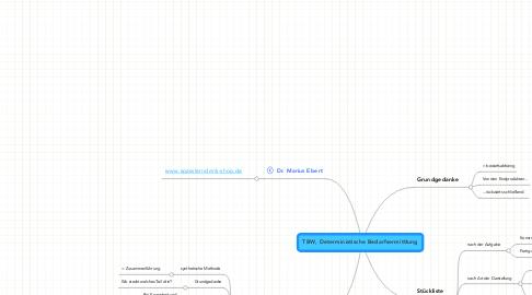 Mind Map: TBW, Deterministische Bedarfsermittlung