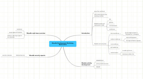 Mind Map: Moodle Development Workshop, Berlin 2010