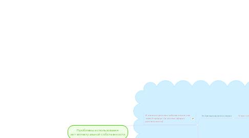 Mind Map: Проблемы использования интеллектуальной собственности
