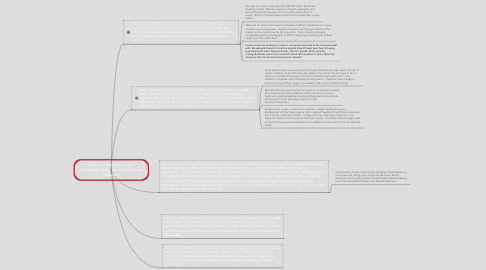 Mind Map: How can investors protect themselves from another financial collapse?