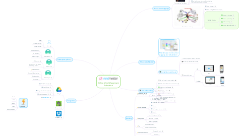 Mind Map: Online Mind Mapping in Education