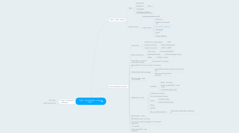 Mind Map: Tækni - Kennslufræði - Inntak TPCK