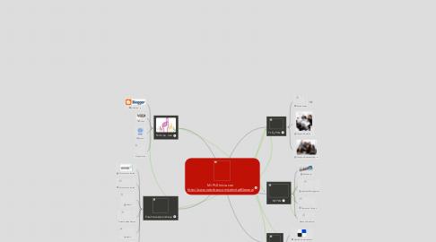 Mind Map: Mi PLE Inicia con http://www.netvibes.com/selmita#General