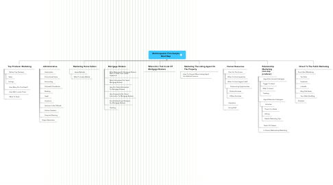Mind Map: Multi-Inspector Firm Sample