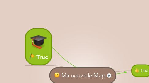Mind Map: Ma nouvelle Map