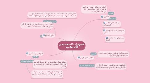 Mind Map: المهارات الشخصية و الاجتماعية