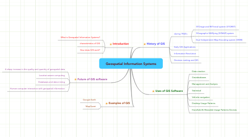 Mind Map: Geospatial Information Systems