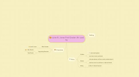 Mind Map: Junie B. Jones First Grader (At Last) by