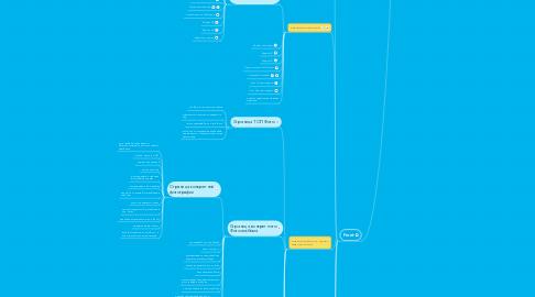 Mind Map: Сайт TYSA.RU