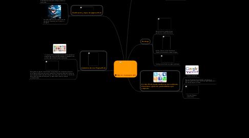 Mind Map: Que es una pagina web
