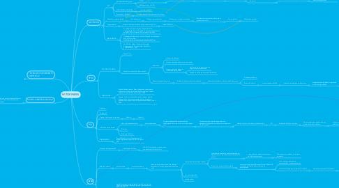 Mind Map: PATOKINESIS