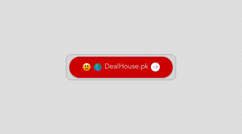 Mind Map: DealHouse.pk