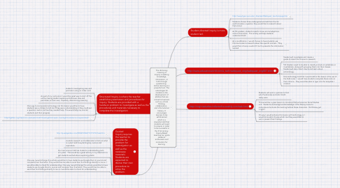 Mind Map: The dictionary meaning of Inquiry is seeking knowledge, information, or truth through questioning.  Active learning is a powerful tool. The advantages for students is the development of abilities that are critical for learners such as, critical thinking, collaboration,  and informational literacy. It encourages learners to be self-directed which is a important skill that students will need to acquire in order to be successful in the 21st century. Inquiry-Based Learning can ignite students´ enthusiasm and motivation for learning.