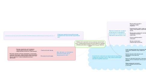 """Mind Map: Публікація наукової статті у науково-метричній базі """"СОЦІАЛЬНО-ПЕДАГОГІЧНА РОБОТА ЩОДО ПРОФІЛАКТИКИ НАСИЛЬСТВА НАД ДІТЬМИ В СІМ'Ї"""""""