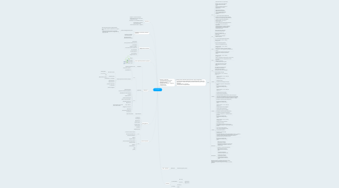 Mind Map: <no name>