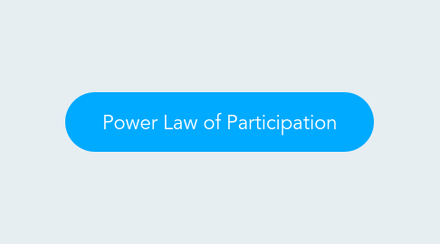 Mind Map: Power Law of Participation