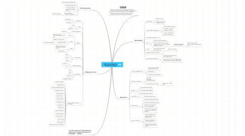 Mind Map: Making Knowledge Free