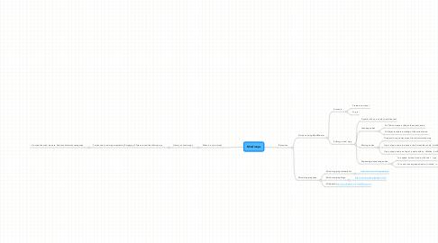 Mind Map: Mindmaps