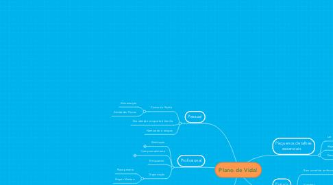 Mind Map: Plano de Vida!