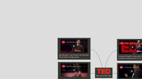 Mind Map: Must See TED Talks