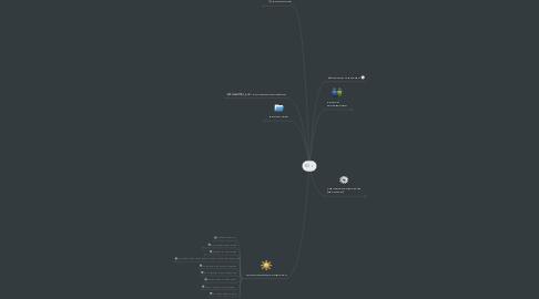 Mind Map: Ю