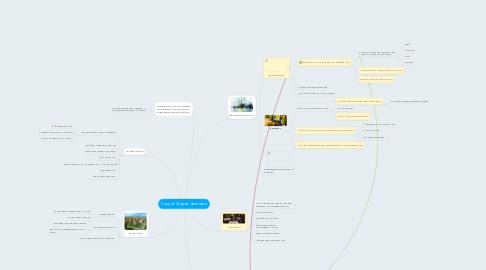 Mind Map: Copy of Старая Эметовка