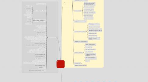 Mind Map: ...