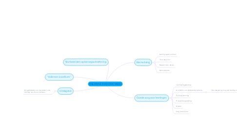 Mind Map: Veilig, ambitieus en passend voor iedereen