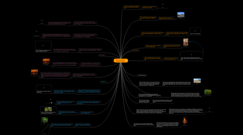 Mind Map: The Lord of the Flies  - Physical Environmenttt