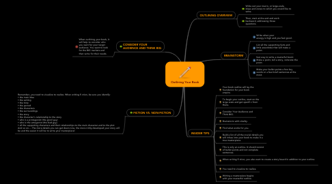Mind Map: Outlining Your Book