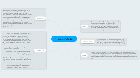 Mind Map: Tranquility's Culture