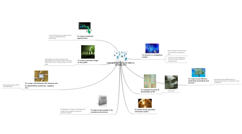 Mind Map: HOW BUSINESS CAN USE WEB 2.0 TECHNOLOGY