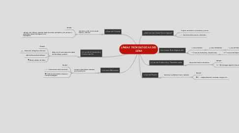 Mind Map: LÍNEAS TECNOLÓGICAS DEL SENA